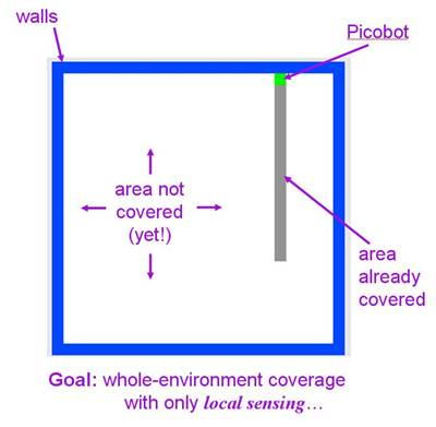picobot map 4 solution